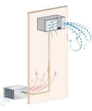 Ductless Split Refrigeration System